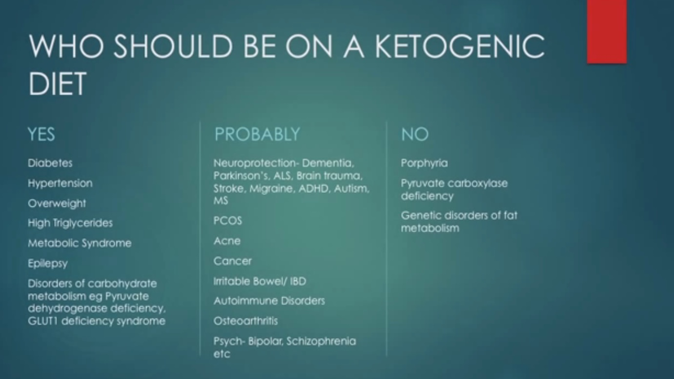 Who Should Be On A Ketogenic Diet | Darag Rennie